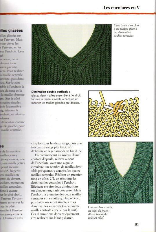 Tricot diminution verticale