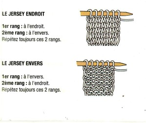Tricot maille envers