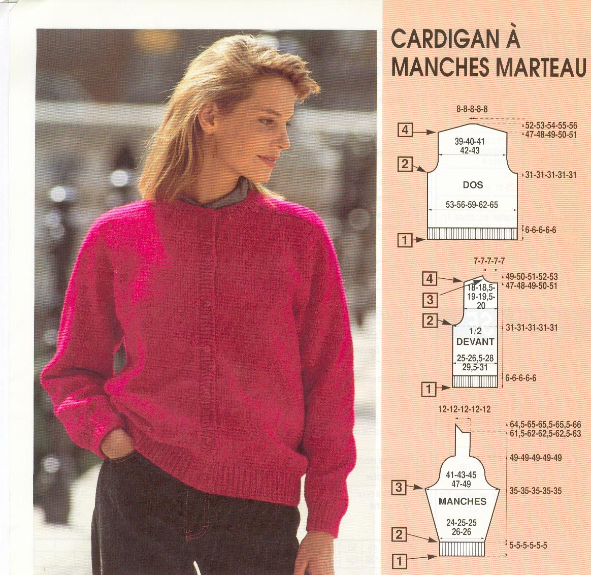 Comment tricoter pull femme simple