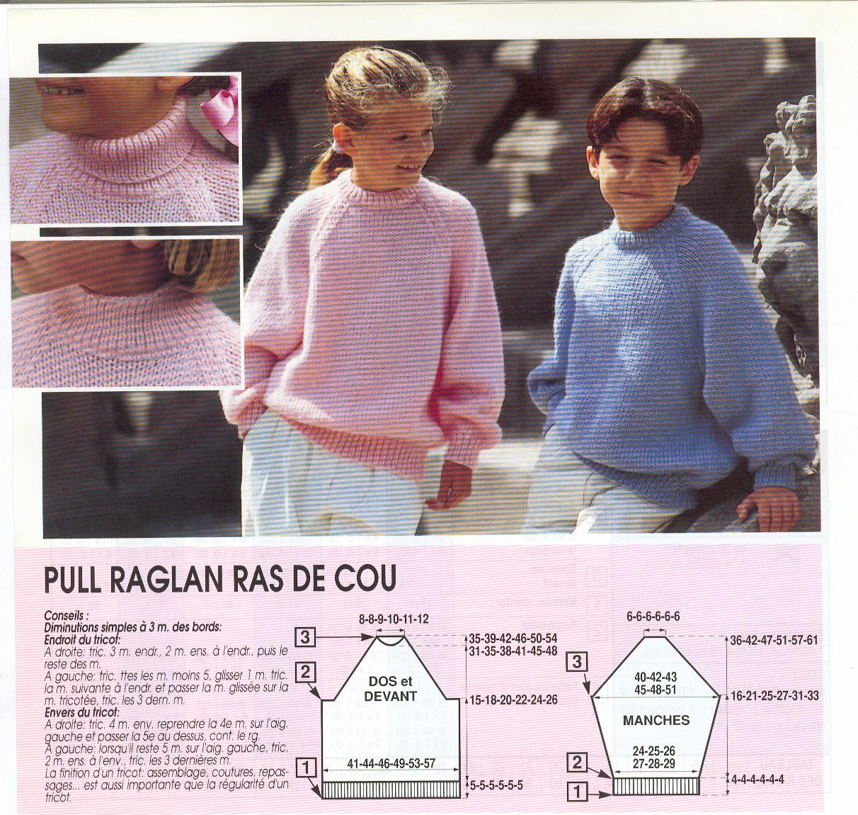 Tricot raglan explication